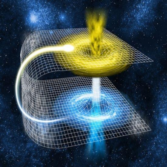 اشهر النظريات عن مثلث برمودا